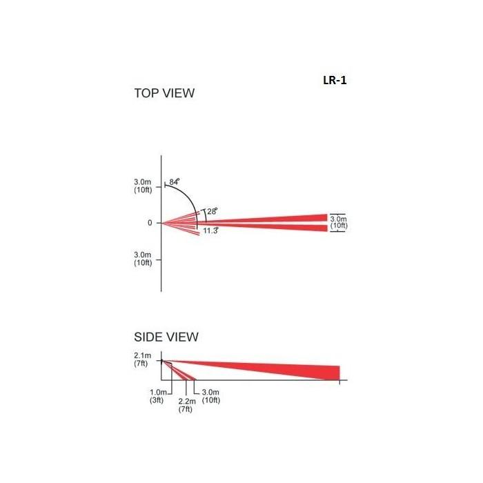 Čočka pro detektory - LR-1 vyměnitelná čočka