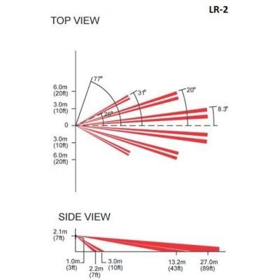 Čočka pro detektory - LR-2 vyměnitelná čočka