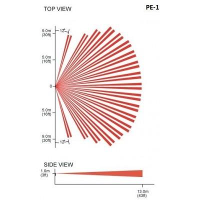 Čočka pro detektory - PE-1 vyměnitelná čočka